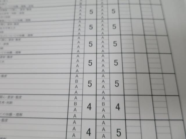 【小学生・中学生】オール5を取るための方法。通知表の内申を上げるには?